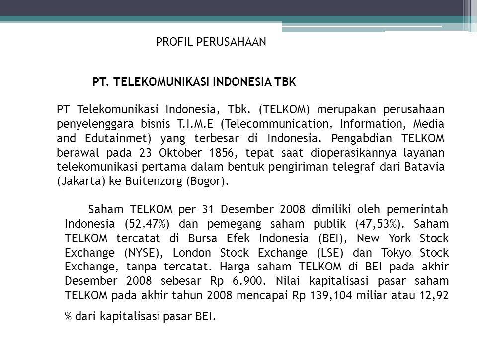 PROFIL PERUSAHAAN PT. TELEKOMUNIKASI INDONESIA TBK.