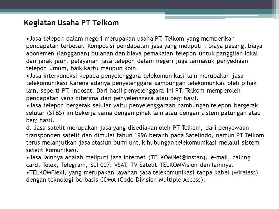 Kegiatan Usaha PT Telkom