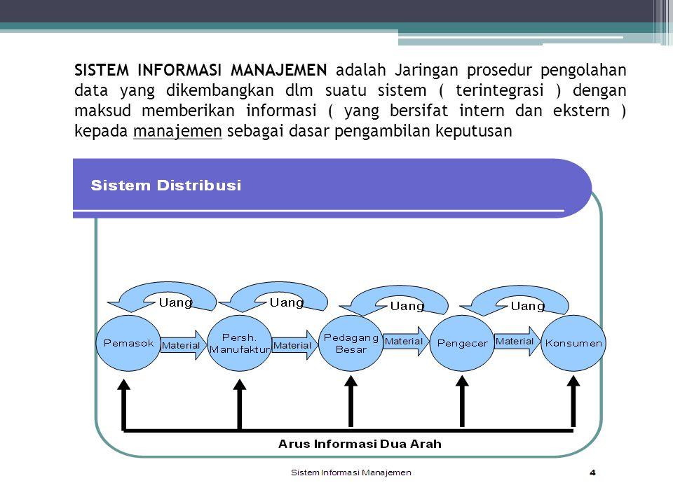 SISTEM INFORMASI MANAJEMEN adalah Jaringan prosedur pengolahan data yang dikembangkan dlm suatu sistem ( terintegrasi ) dengan maksud memberikan informasi ( yang bersifat intern dan ekstern ) kepada manajemen sebagai dasar pengambilan keputusan