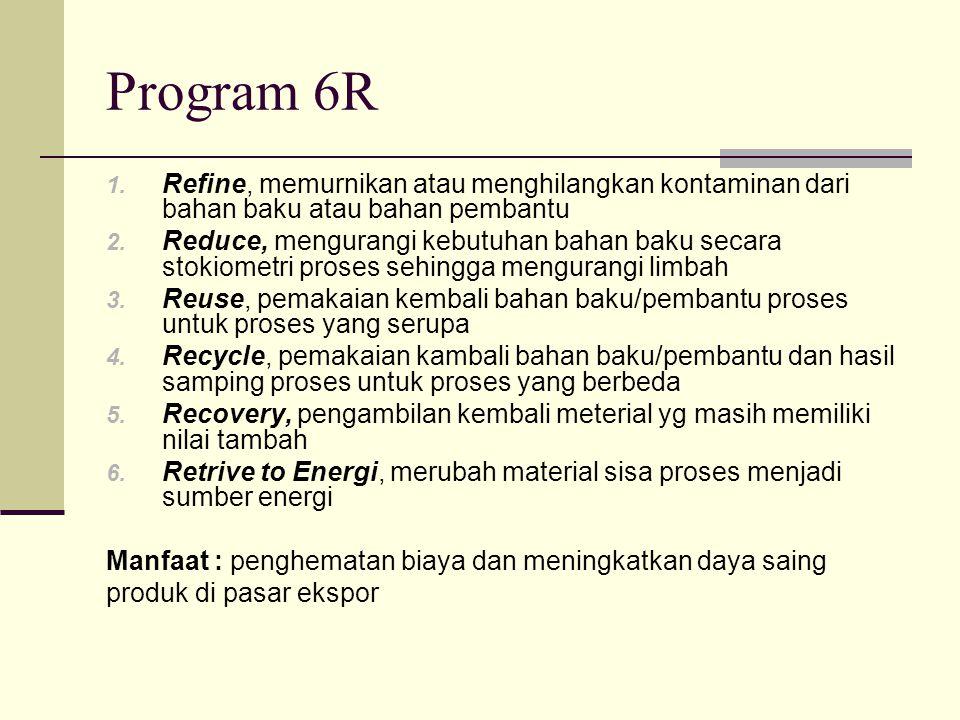 Program 6R Refine, memurnikan atau menghilangkan kontaminan dari bahan baku atau bahan pembantu.