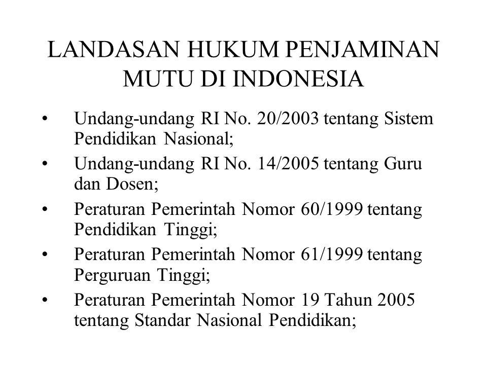 LANDASAN HUKUM PENJAMINAN MUTU DI INDONESIA
