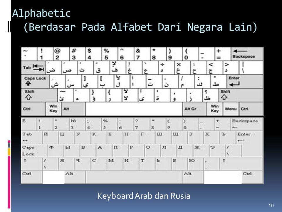 Alphabetic (Berdasar Pada Alfabet Dari Negara Lain)