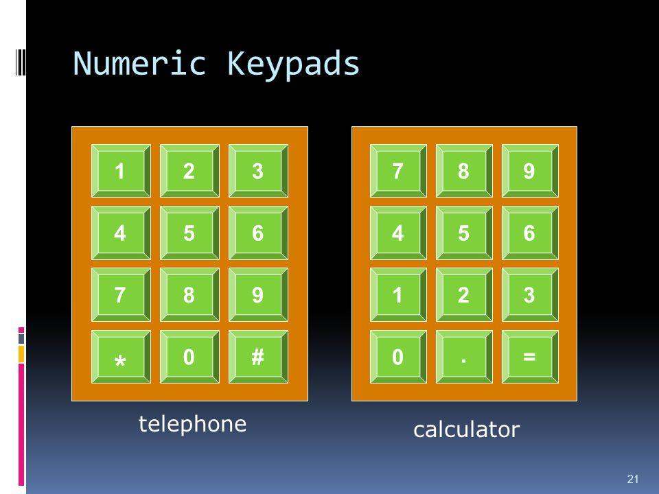 * Numeric Keypads . 4 5 6 7 8 9 # 1 2 3 4 5 6 1 2 3 = 7 8 9 telephone