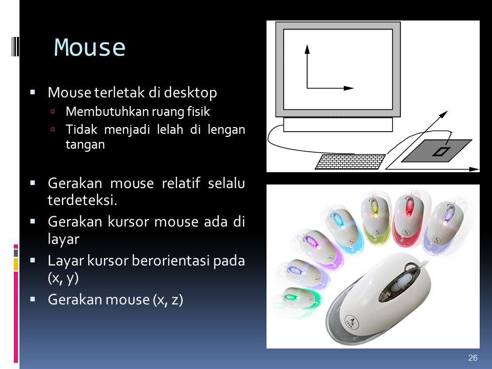 Mouse Mouse terletak di desktop