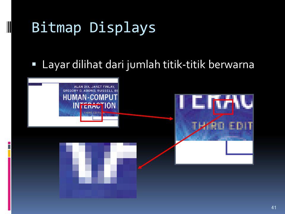 Bitmap Displays Layar dilihat dari jumlah titik-titik berwarna