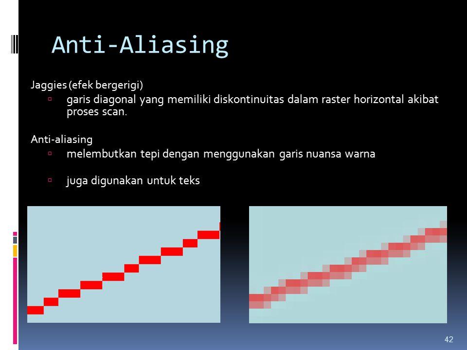 Anti-Aliasing Jaggies (efek bergerigi) garis diagonal yang memiliki diskontinuitas dalam raster horizontal akibat proses scan.