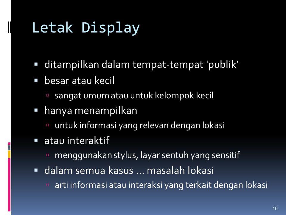 Letak Display ditampilkan dalam tempat-tempat publik'