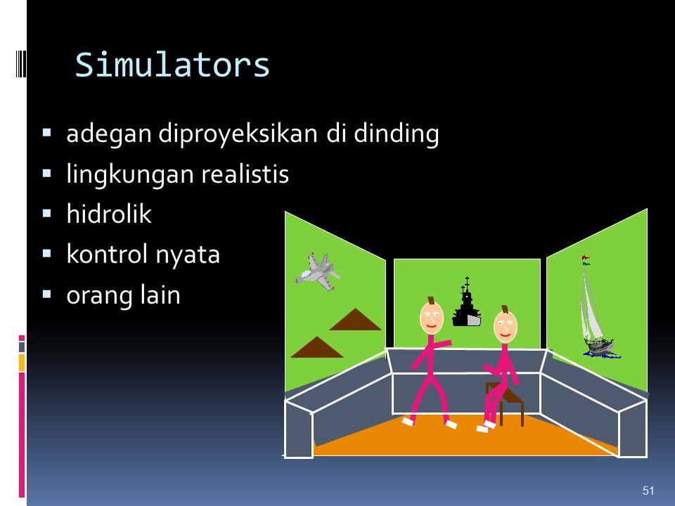 Simulators adegan diproyeksikan di dinding lingkungan realistis