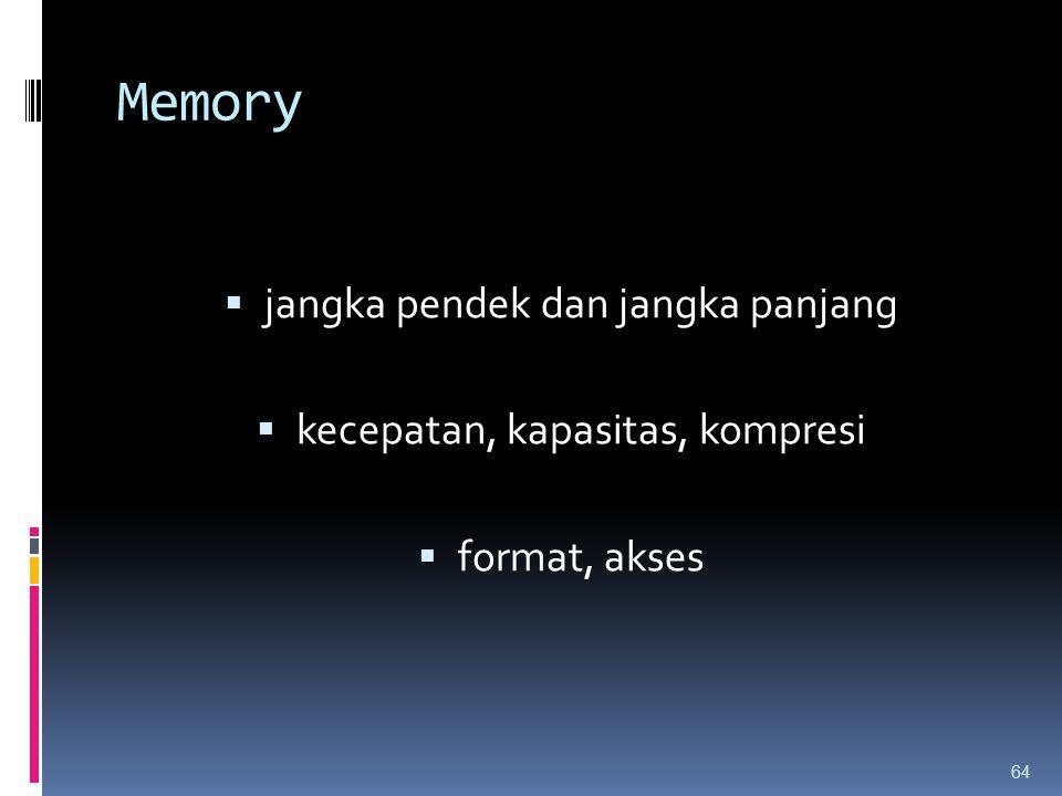 Memory jangka pendek dan jangka panjang kecepatan, kapasitas, kompresi