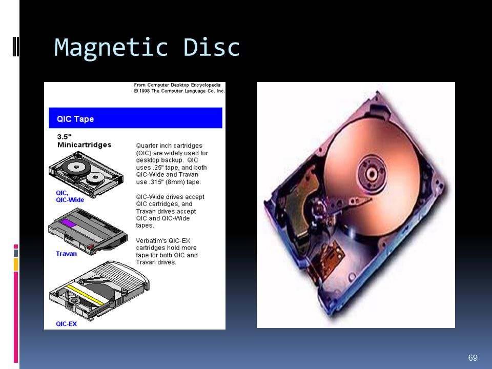 Magnetic Disc