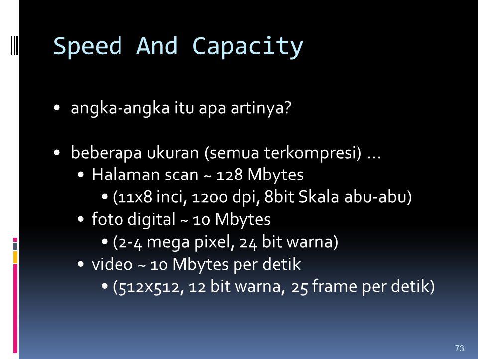 Speed And Capacity angka-angka itu apa artinya