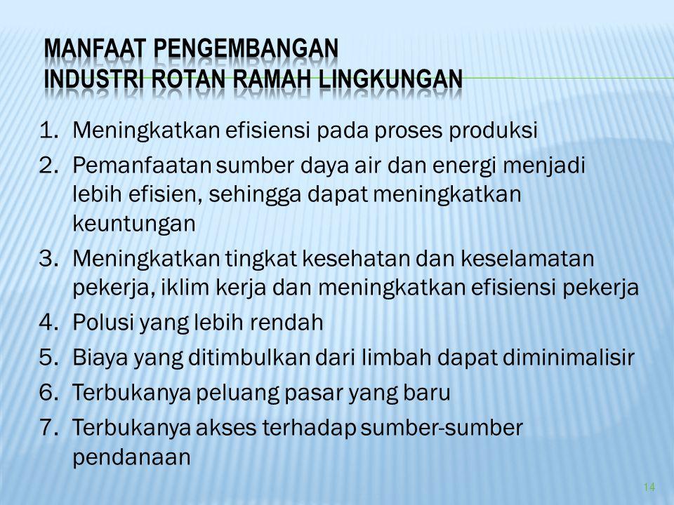 Manfaat Pengembangan Industri Rotan Ramah Lingkungan