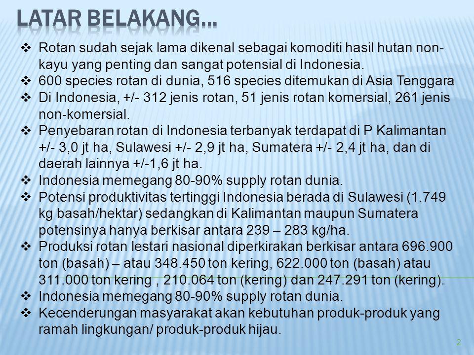 Latar Belakang... Rotan sudah sejak lama dikenal sebagai komoditi hasil hutan non-kayu yang penting dan sangat potensial di Indonesia.