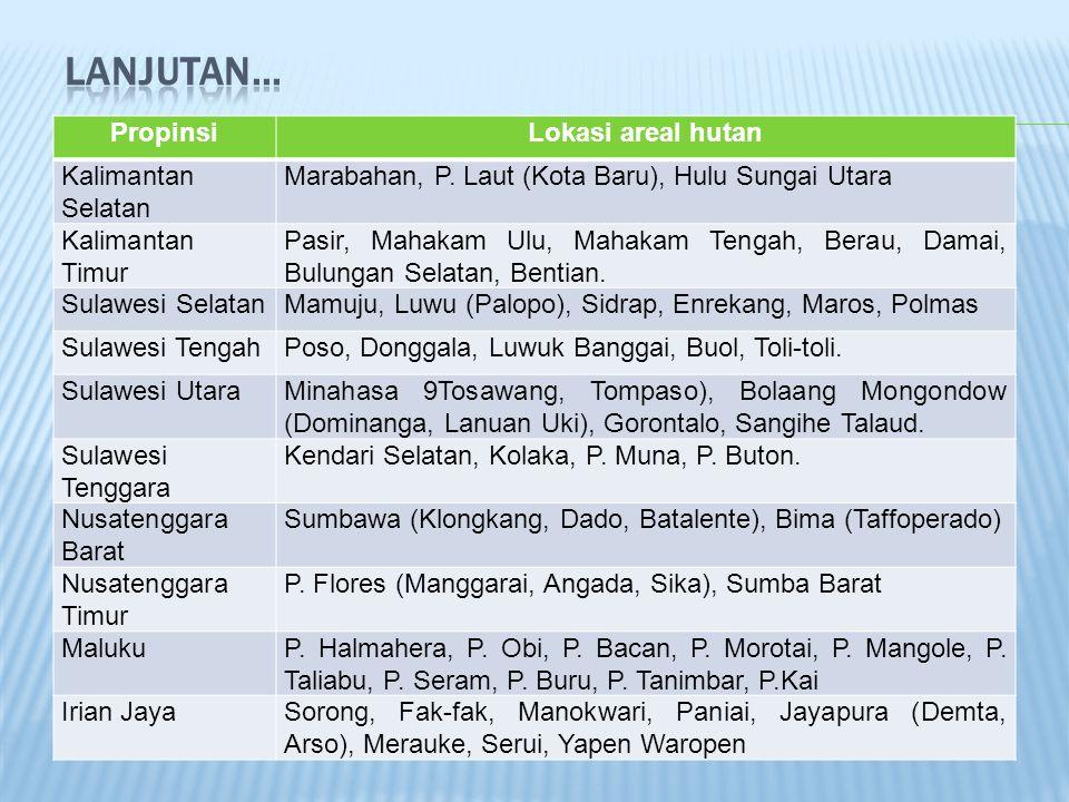 Lanjutan... Propinsi Lokasi areal hutan Kalimantan Selatan
