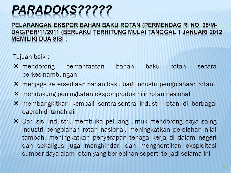 PARADOKS. Pelarangan ekspor bahan baku rotan (Permendag RI No