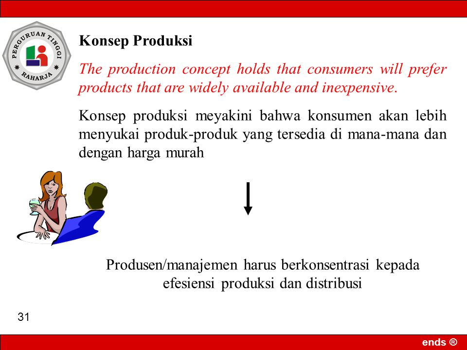 Konsep Produksi The production concept holds that consumers will prefer products that are widely available and inexpensive.