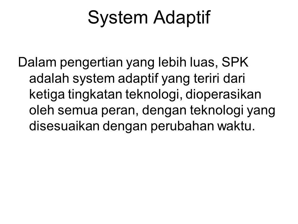 System Adaptif