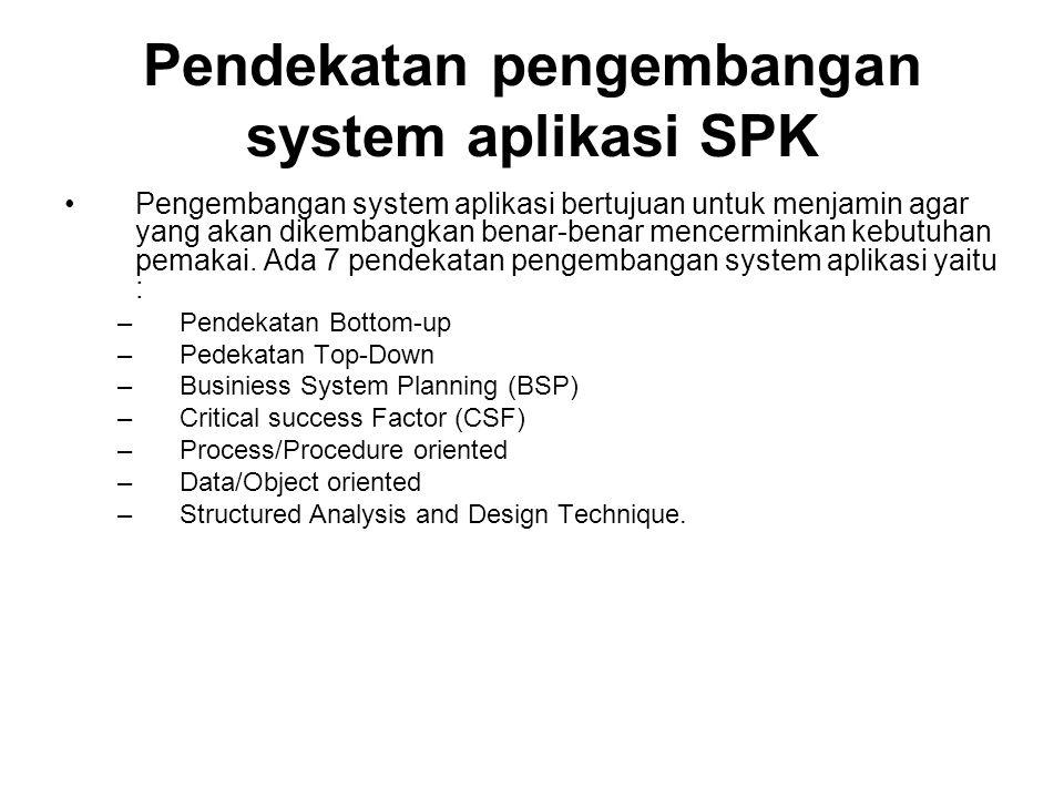Pendekatan pengembangan system aplikasi SPK
