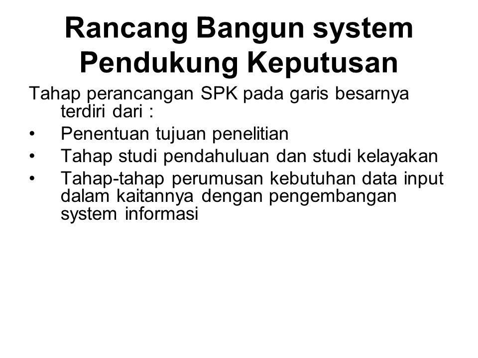 Rancang Bangun system Pendukung Keputusan