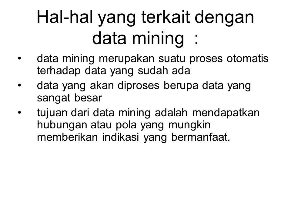 Hal-hal yang terkait dengan data mining :