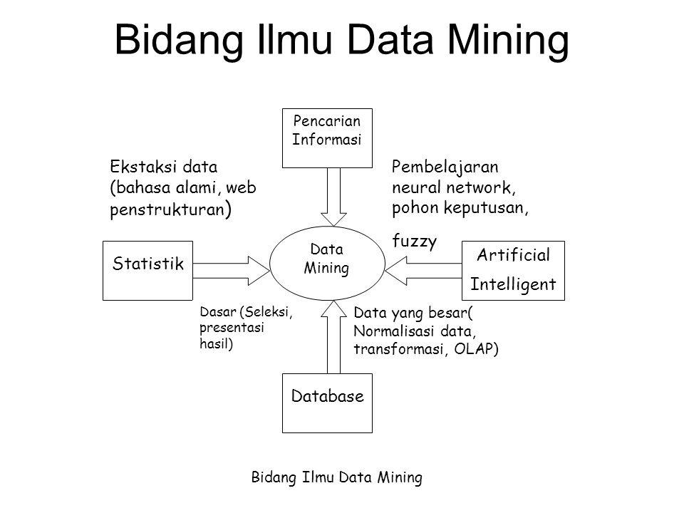 Bidang Ilmu Data Mining