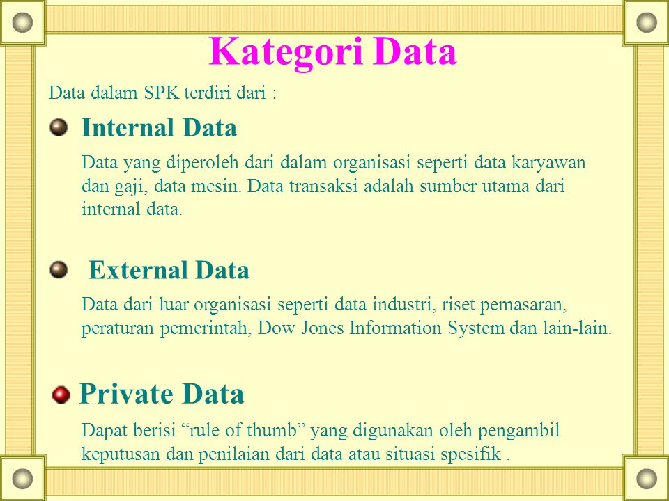 Kategori Data Private Data Internal Data External Data