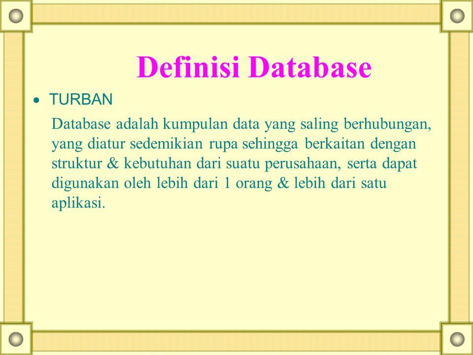 Definisi Database · TURBAN.