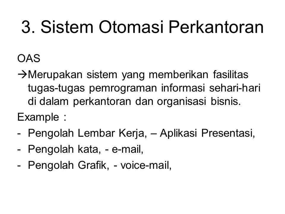 3. Sistem Otomasi Perkantoran