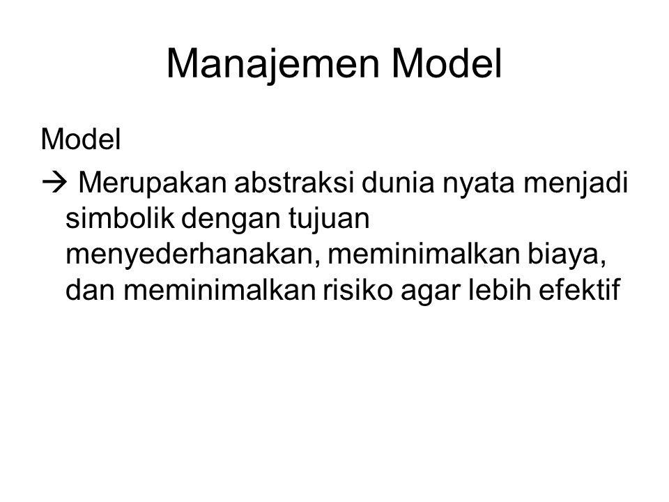 Manajemen Model Model.
