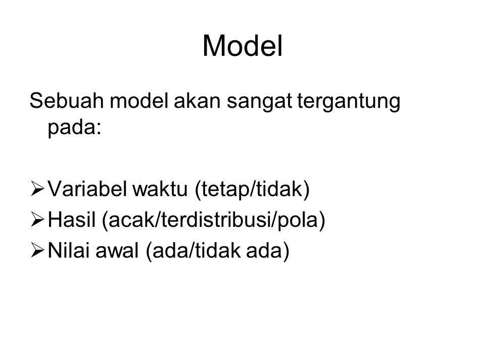 Model Sebuah model akan sangat tergantung pada: