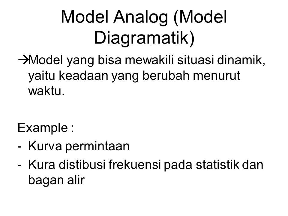 Model Analog (Model Diagramatik)