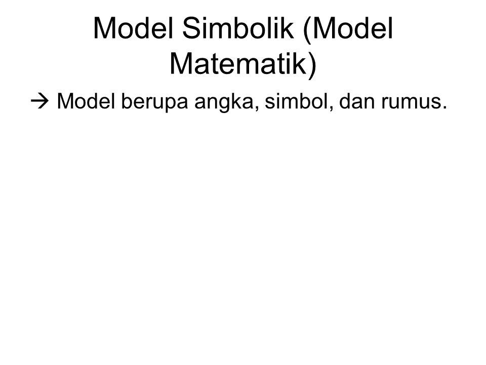 Model Simbolik (Model Matematik)