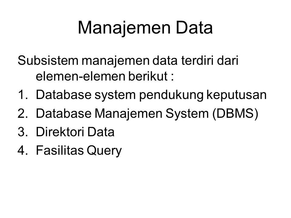 Manajemen Data Subsistem manajemen data terdiri dari elemen-elemen berikut : Database system pendukung keputusan.