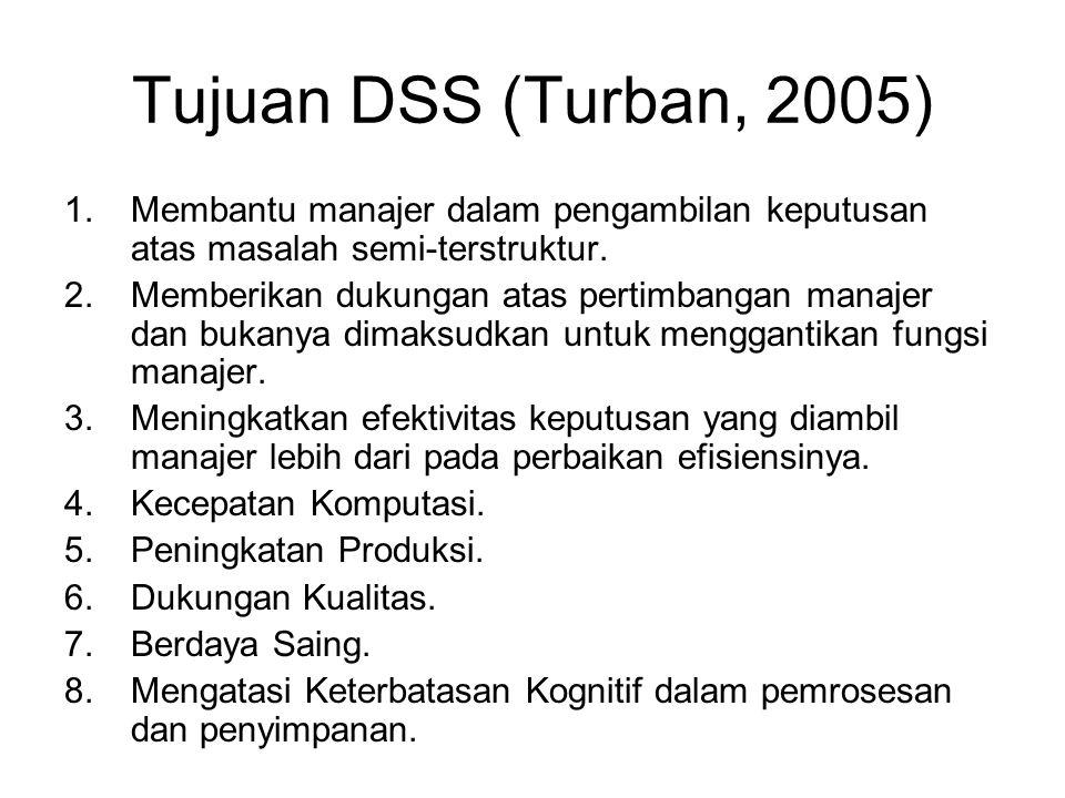 Tujuan DSS (Turban, 2005) Membantu manajer dalam pengambilan keputusan atas masalah semi-terstruktur.