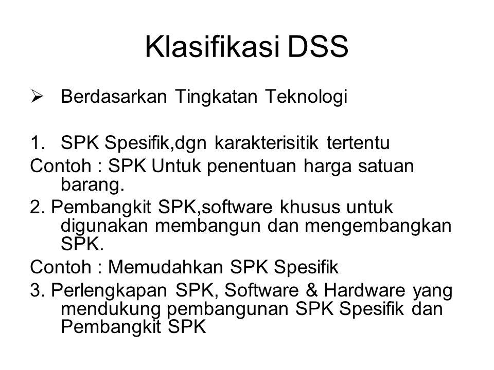 Klasifikasi DSS Berdasarkan Tingkatan Teknologi