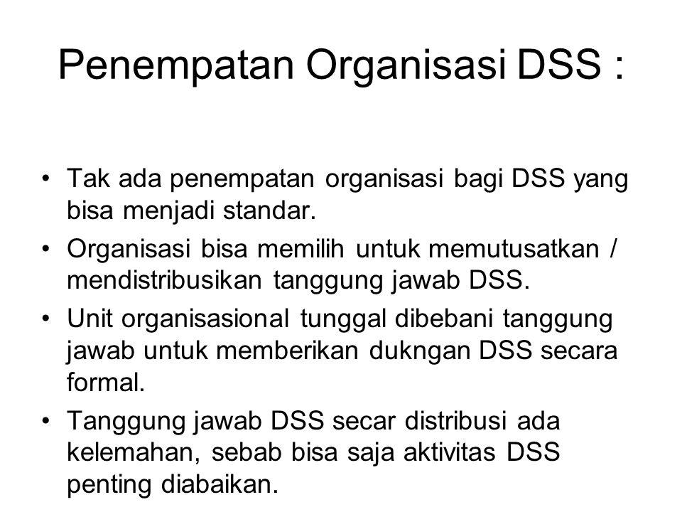 Penempatan Organisasi DSS :