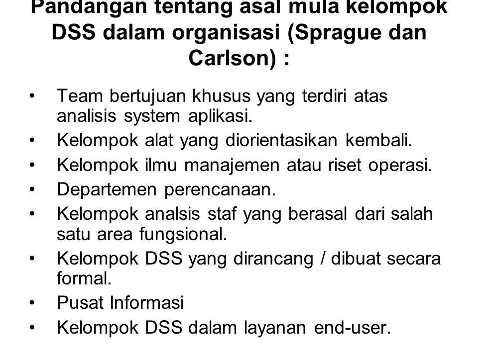 Pandangan tentang asal mula kelompok DSS dalam organisasi (Sprague dan Carlson) :