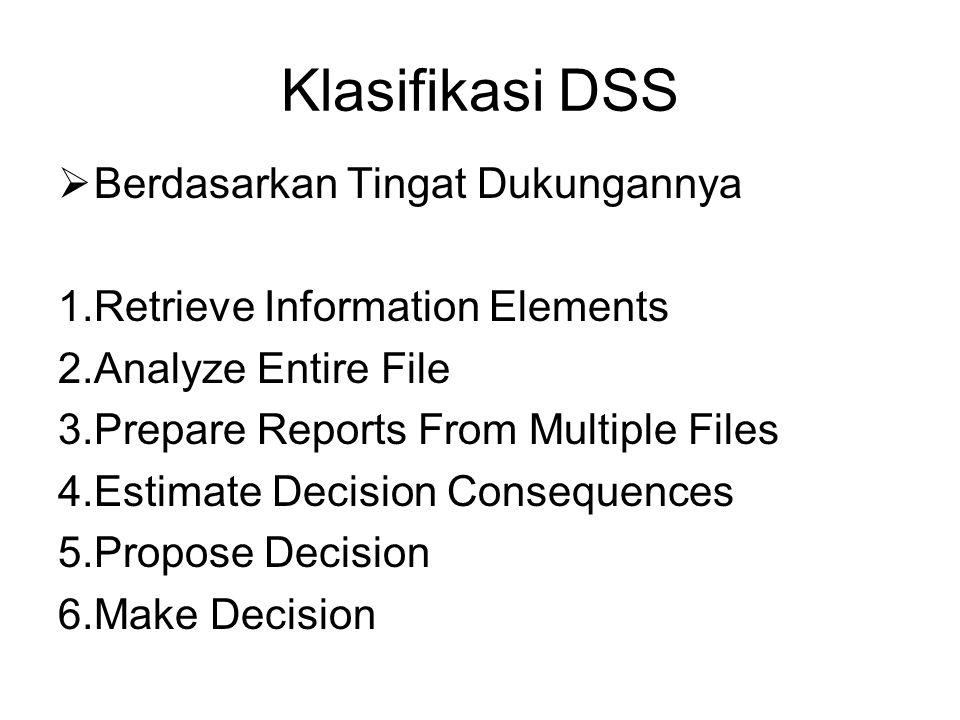 Klasifikasi DSS Berdasarkan Tingat Dukungannya