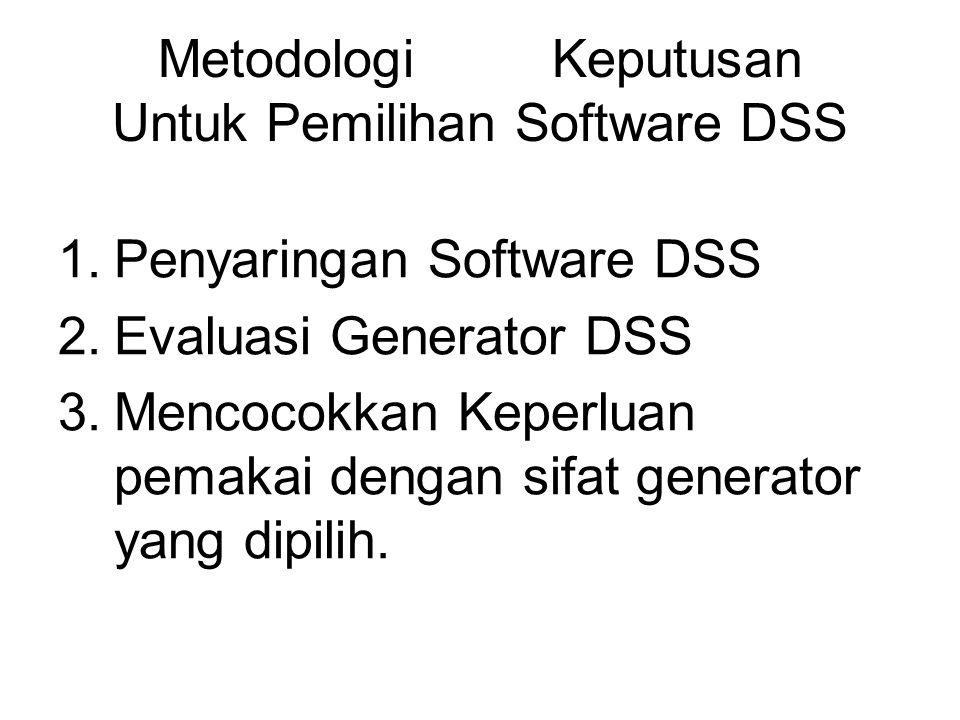 Metodologi Keputusan Untuk Pemilihan Software DSS