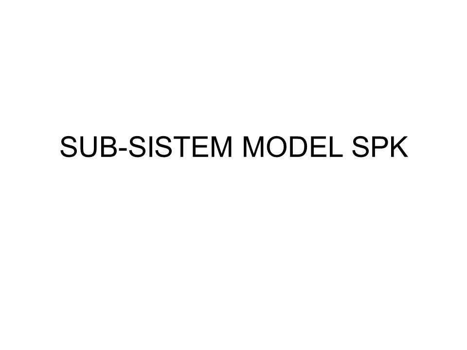 SUB-SISTEM MODEL SPK