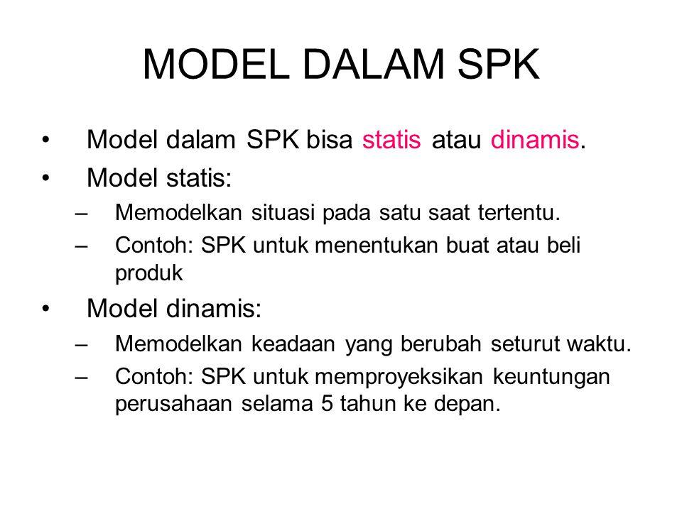 MODEL DALAM SPK Model dalam SPK bisa statis atau dinamis.