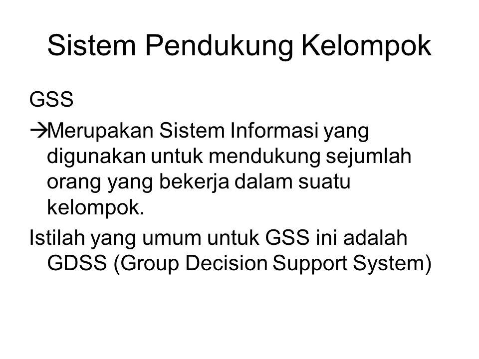 Sistem Pendukung Kelompok