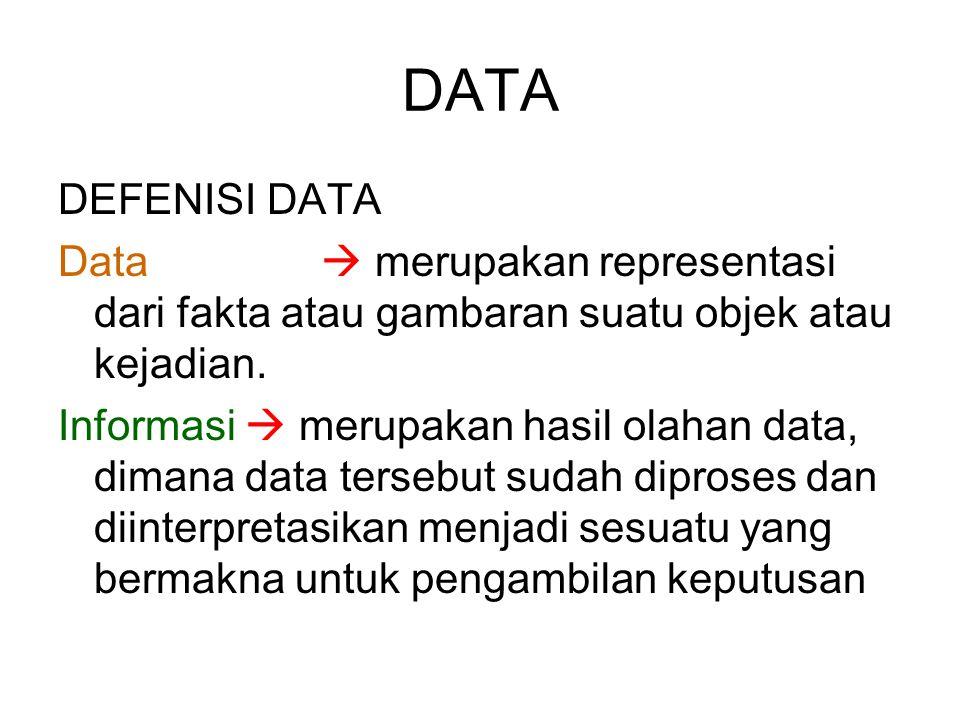 DATA DEFENISI DATA. Data  merupakan representasi dari fakta atau gambaran suatu objek atau kejadian.