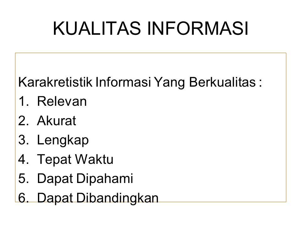 KUALITAS INFORMASI Karakretistik Informasi Yang Berkualitas : Relevan