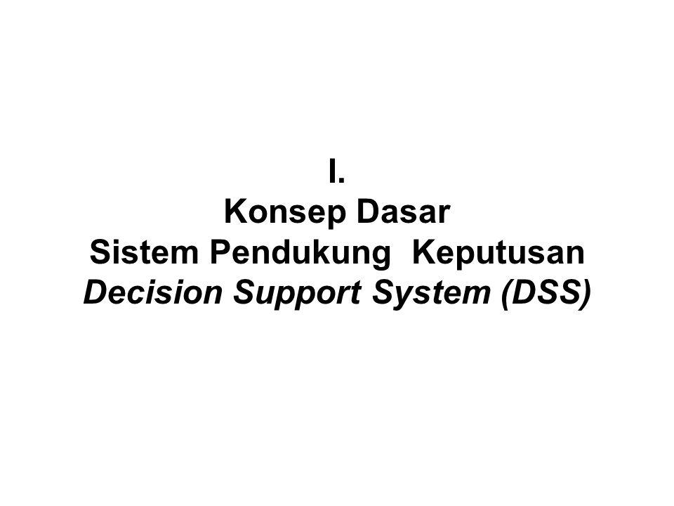 Sistem Pendukung Keputusan Decision Support System (DSS)