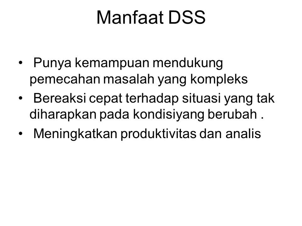 Manfaat DSS Punya kemampuan mendukung pemecahan masalah yang kompleks