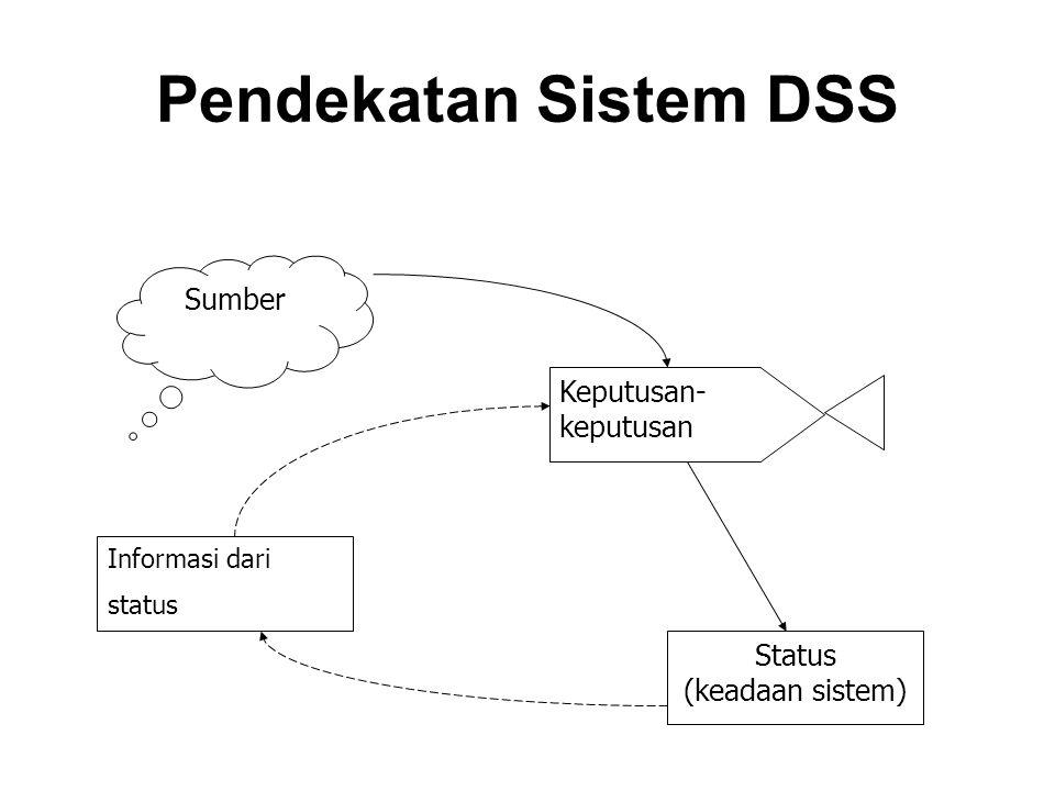 Pendekatan Sistem DSS Sumber Keputusan-keputusan Status