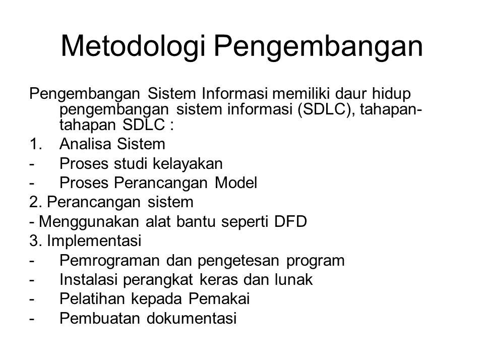 Metodologi Pengembangan