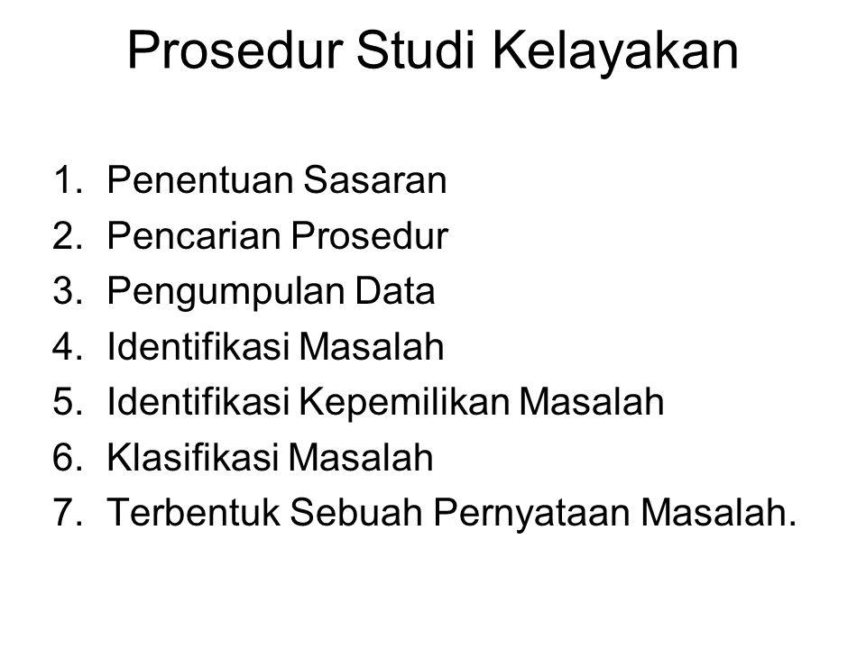 Prosedur Studi Kelayakan