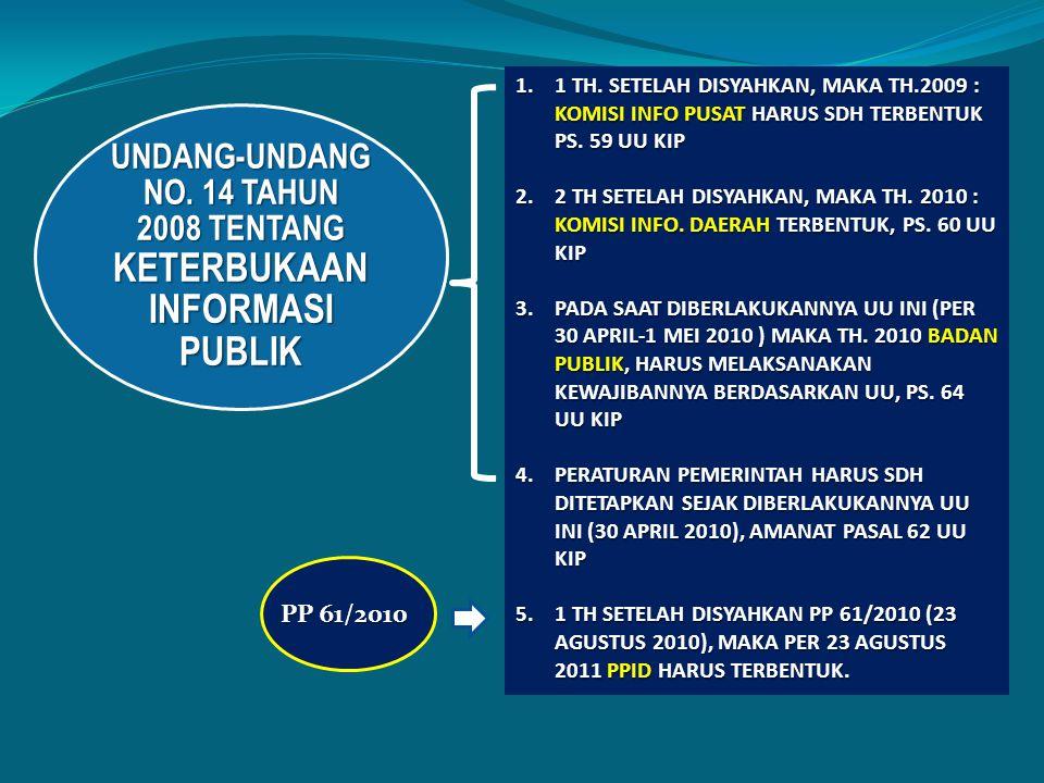 UNDANG-UNDANG NO. 14 TAHUN 2008 TENTANG KETERBUKAAN INFORMASI PUBLIK